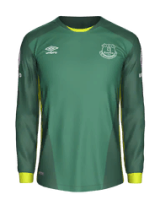 Goalkeeper Kit